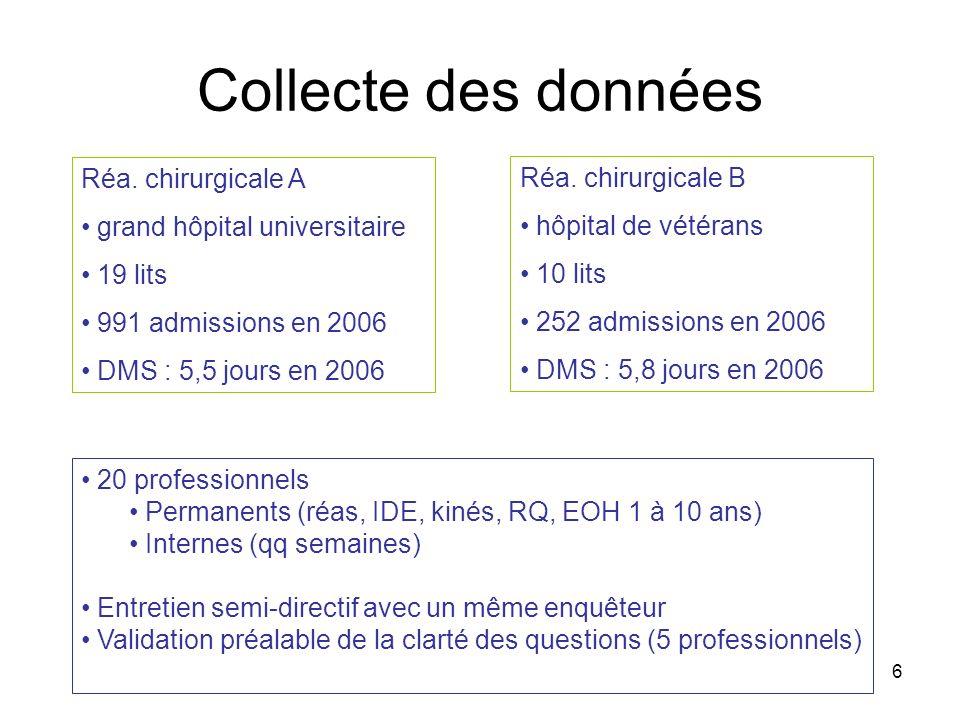 6 Collecte des données Réa.