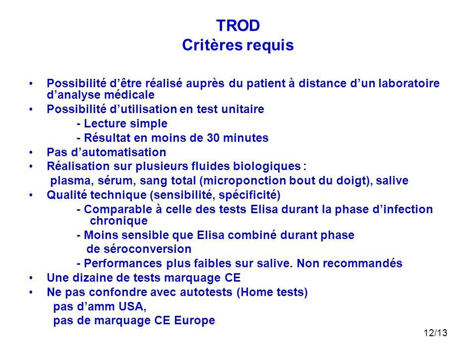 12/13 TROD Critères requis Possibilité dêtre réalisé auprès du patient à distance dun laboratoire danalyse médicale Possibilité dutilisation en test u