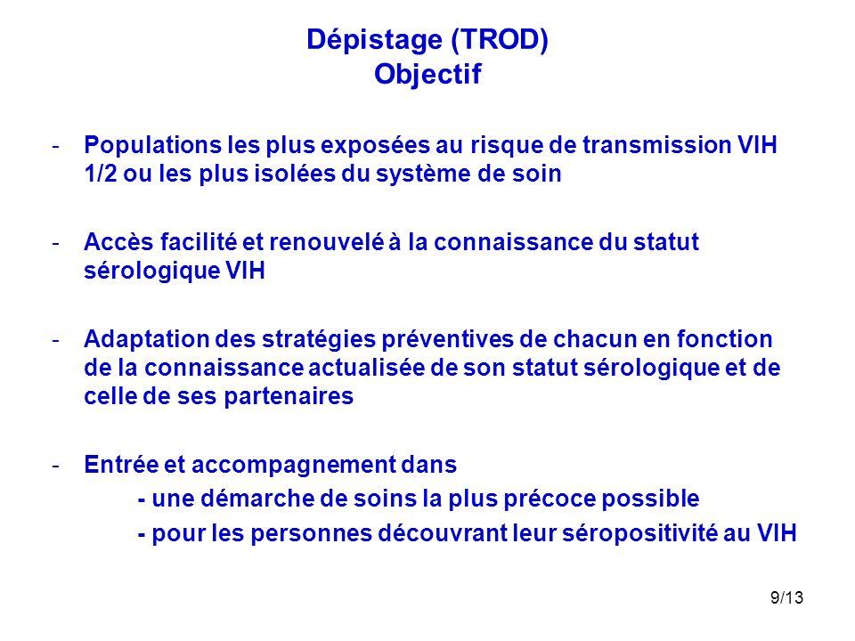 9/13 Dépistage (TROD) Objectif -Populations les plus exposées au risque de transmission VIH 1/2 ou les plus isolées du système de soin -Accès facilité