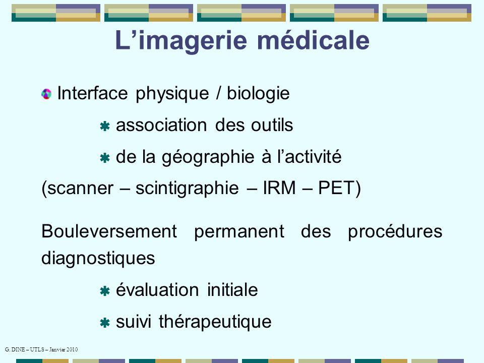 Convergence de limagerie médicale et de limagerie biologique imagerie fonctionnelle dorgane (couplage réel des outils) imagerie tissulaire, cellulaire et moléculaire (bio photonique, nanobiotechnologies) diagnostics in vivo et in vitro G.