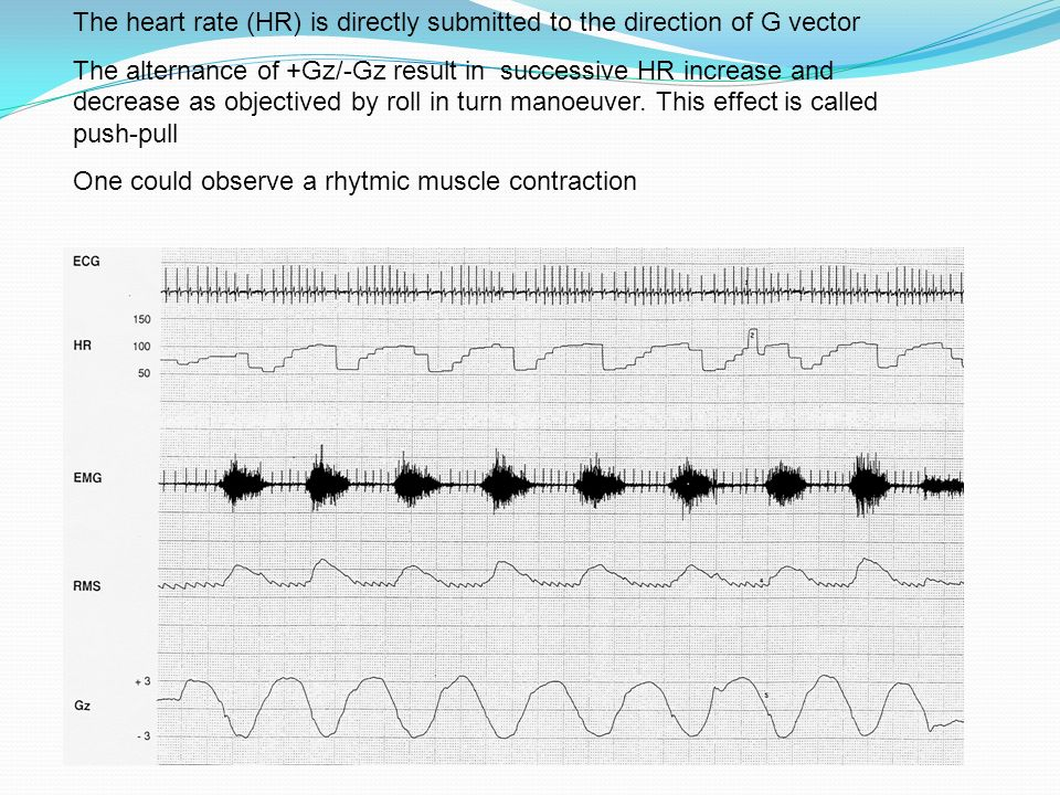 The heart rate (HR) is directly submitted to the direction of G vector The alternance of +Gz/-Gz result in successive HR increase and decrease as obje