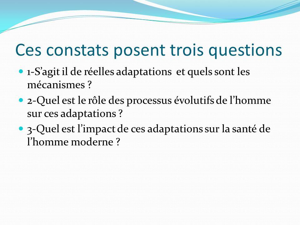 Ces constats posent trois questions 1-Sagit il de réelles adaptations et quels sont les mécanismes ? 2-Quel est le rôle des processus évolutifs de lho