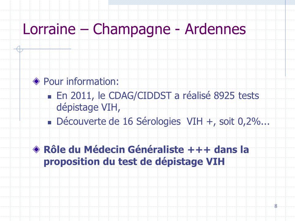 Lorraine – Champagne - Ardennes Pour information: En 2011, le CDAG/CIDDST a réalisé 8925 tests dépistage VIH, Découverte de 16 Sérologies VIH +, soit 0,2%...