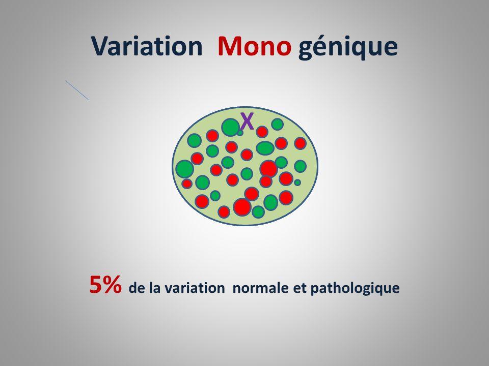 X Variation Mono génique 5% de la variation normale et pathologique