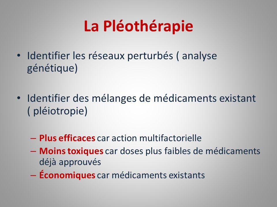 La Pléothérapie Identifier les réseaux perturbés ( analyse génétique) Identifier des mélanges de médicaments existant ( pléiotropie) – Plus efficaces