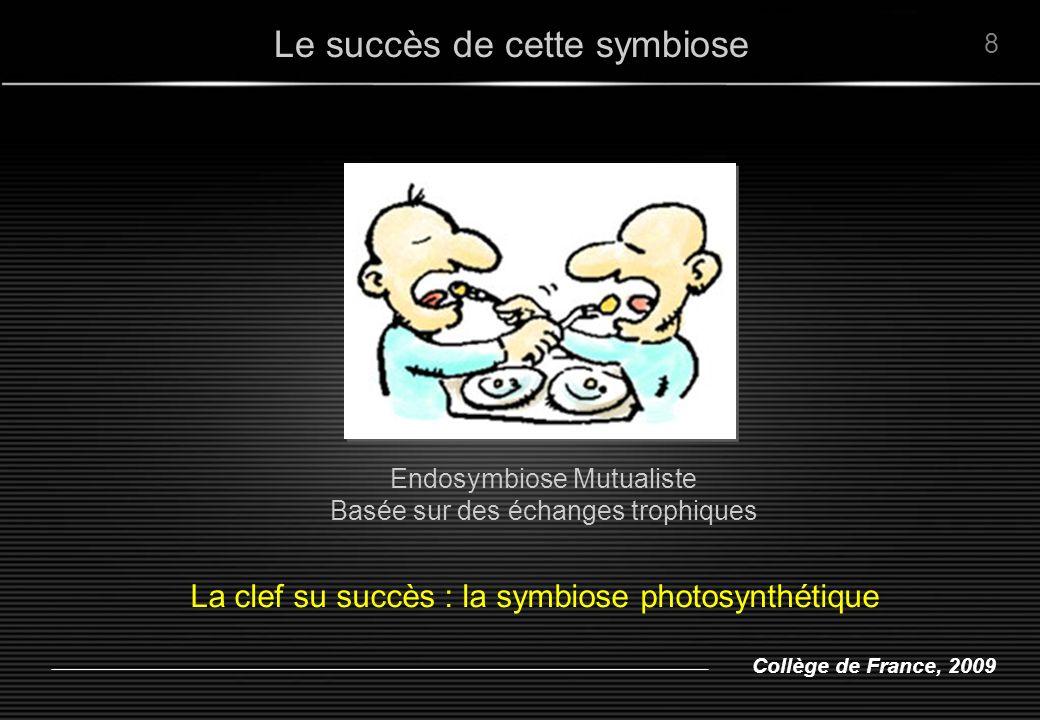 Collège de France, 2009 Le succès de cette symbiose Endosymbiose Mutualiste Basée sur des échanges trophiques La clef su succès : la symbiose photosyn