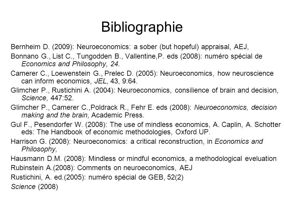 Bibliographie Bernheim D.
