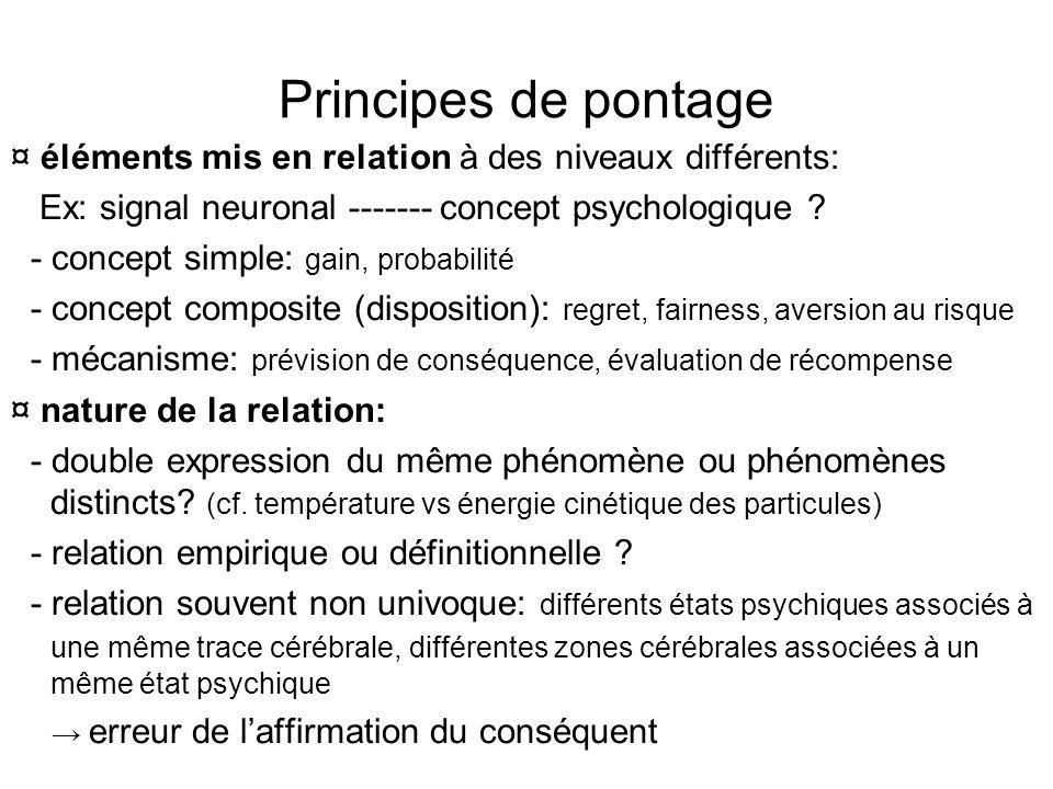 Principes de pontage ¤ éléments mis en relation à des niveaux différents: Ex: signal neuronal ------- concept psychologique .