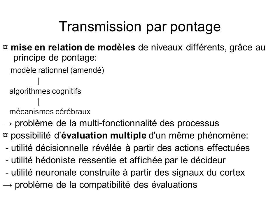Transmission par pontage ¤ mise en relation de modèles de niveaux différents, grâce au principe de pontage: modèle rationnel (amendé) | algorithmes cognitifs | mécanismes cérébraux problème de la multi-fonctionnalité des processus ¤ possibilité dévaluation multiple dun même phénomène: - utilité décisionnelle révélée à partir des actions effectuées - utilité hédoniste ressentie et affichée par le décideur - utilité neuronale construite à partir des signaux du cortex problème de la compatibilité des évaluations