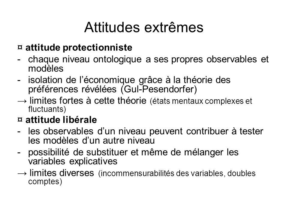 Attitudes extrêmes ¤ attitude protectionniste -chaque niveau ontologique a ses propres observables et modèles -isolation de léconomique grâce à la théorie des préférences révélées (Gul-Pesendorfer) limites fortes à cette théorie (états mentaux complexes et fluctuants) ¤ attitude libérale -les observables dun niveau peuvent contribuer à tester les modèles dun autre niveau -possibilité de substituer et même de mélanger les variables explicatives limites diverses (incommensurabilités des variables, doubles comptes)
