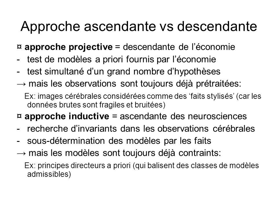 Approche ascendante vs descendante ¤ approche projective = descendante de léconomie -test de modèles a priori fournis par léconomie -test simultané dun grand nombre dhypothèses mais les observations sont toujours déjà prétraitées: Ex: images cérébrales considérées comme des faits stylisés (car les données brutes sont fragiles et bruitées) ¤ approche inductive = ascendante des neurosciences -recherche dinvariants dans les observations cérébrales -sous-détermination des modèles par les faits mais les modèles sont toujours déjà contraints: Ex: principes directeurs a priori (qui balisent des classes de modèles admissibles)