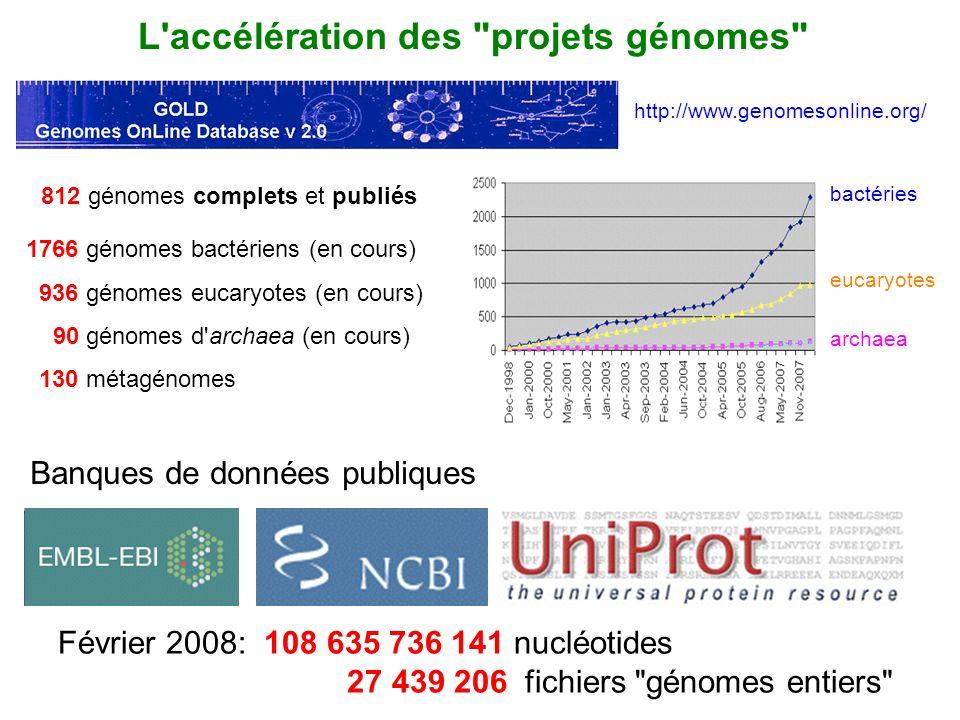 812 génomes complets et publiés 1766 génomes bactériens (en cours) 936 génomes eucaryotes (en cours) 90 génomes d'archaea (en cours) 130 métagénomes h