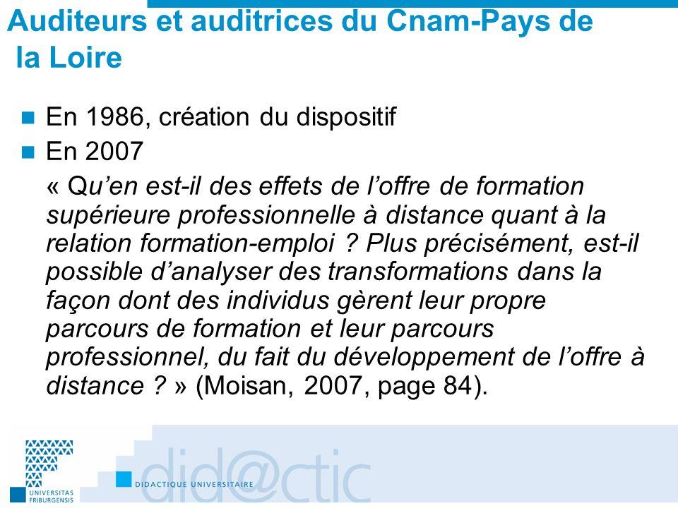 Auditeurs et auditrices du Cnam-Pays de la Loire En 1986, création du dispositif En 2007 « Quen est-il des effets de loffre de formation supérieure pr