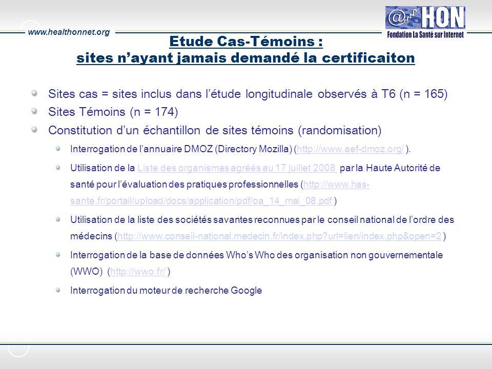 www.healthonnet.org Etude Cas-Témoins : sites nayant jamais demandé la certificaiton Sites cas = sites inclus dans létude longitudinale observés à T6 (n = 165) Sites Témoins (n = 174) Constitution dun échantillon de sites témoins (randomisation) Interrogation de lannuaire DMOZ (Directory Mozilla) (http://www.aef-dmoz.org/ ).http://www.aef-dmoz.org/ Utilisation de la Liste des organismes agréés au 17 juillet 2008 par la Haute Autorité de santé pour lévaluation des pratiques professionnelles (http://www.has- sante.fr/portail/upload/docs/application/pdf/oa_14_mai_08.pdf )Liste des organismes agréés au 17 juillet 2008 http://www.has- sante.fr/portail/upload/docs/application/pdf/oa_14_mai_08.pdf Utilisation de la liste des sociétés savantes reconnues par le conseil national de lordre des médecins (http://www.conseil-national.medecin.fr/index.php url=lien/index.php&open=2 )http://www.conseil-national.medecin.fr/index.php url=lien/index.php&open=2 Interrogation de la base de données Whos Who des organisation non gouvernementale (WWO) (http://wwo.fr/ )http://wwo.fr/ Interrogation du moteur de recherche Google