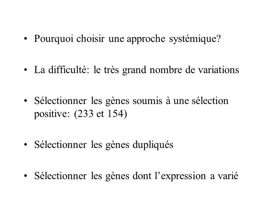 Pourquoi choisir une approche systémique? La difficulté: le très grand nombre de variations Sélectionner les gènes soumis à une sélection positive: (2