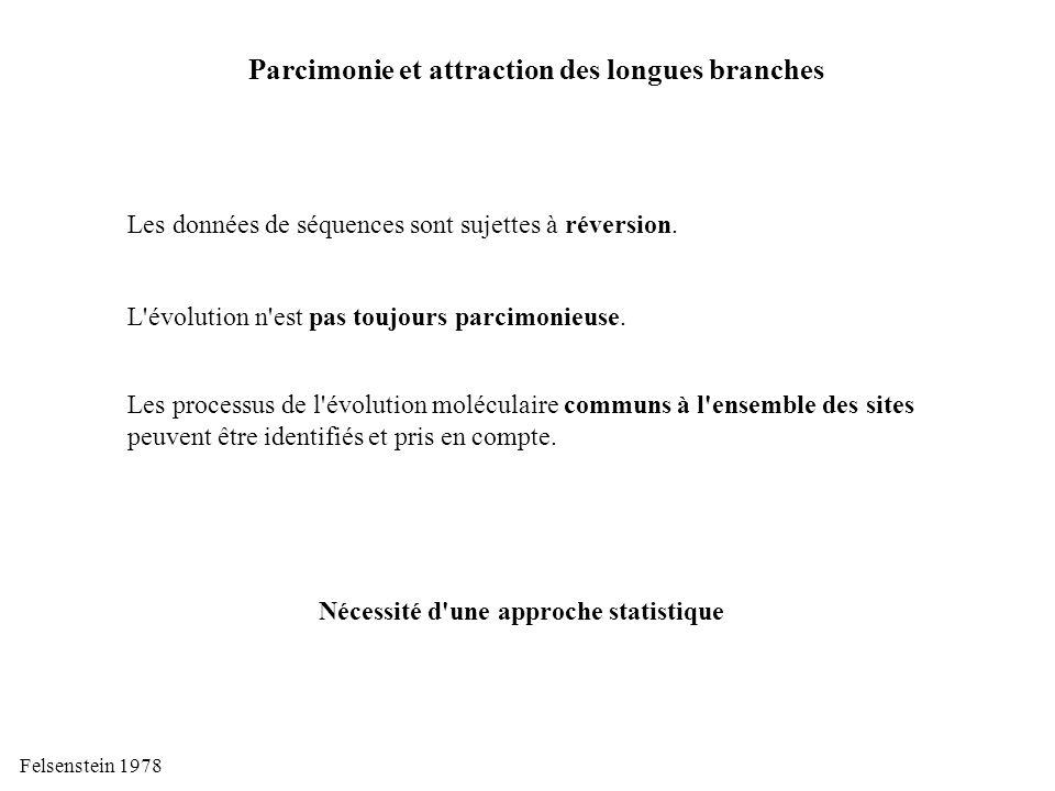 Parcimonie et attraction des longues branches Les données de séquences sont sujettes à réversion. L'évolution n'est pas toujours parcimonieuse. Les pr