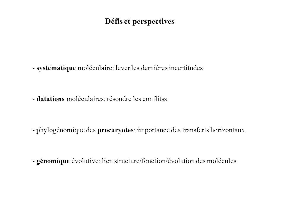 Défis et perspectives - systématique moléculaire: lever les dernières incertitudes - datations moléculaires: résoudre les conflitss - génomique évolut