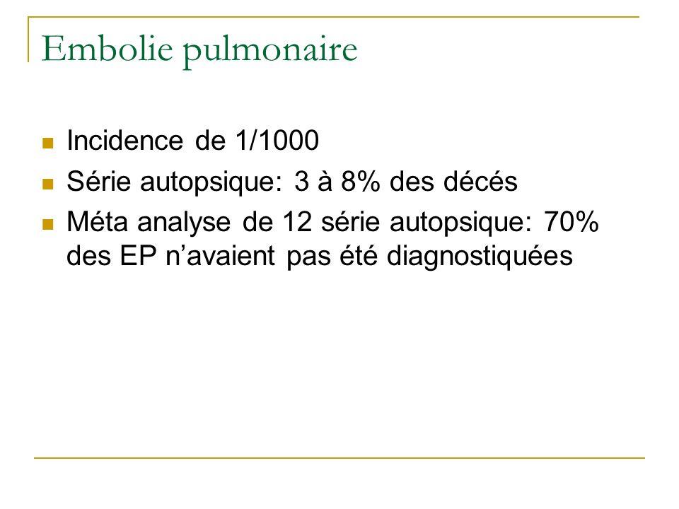 Embolie pulmonaire Incidence de 1/1000 Série autopsique: 3 à 8% des décés Méta analyse de 12 série autopsique: 70% des EP navaient pas été diagnostiqu