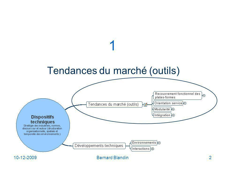 10-12-2009Bernard Blandin2 1 Tendances du marché (outils)