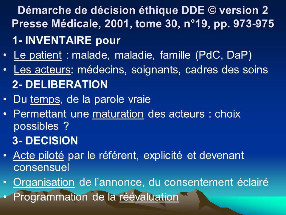 Démarche de décision éthique DDE © version 2 Presse Médicale, 2001, tome 30, n°19, pp. 973-975 1- INVENTAIRE pour Le patient : malade, maladie, famill
