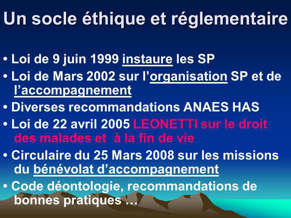 Un socle éthique et réglementaire Loi de 9 juin 1999 instaure les SP Loi de Mars 2002 sur lorganisation SP et de laccompagnement Diverses recommandati