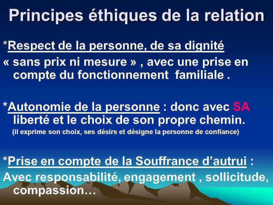 Principes éthiques de la relation *Respect de la personne, de sa dignité « sans prix ni mesure », avec une prise en compte du fonctionnement familiale
