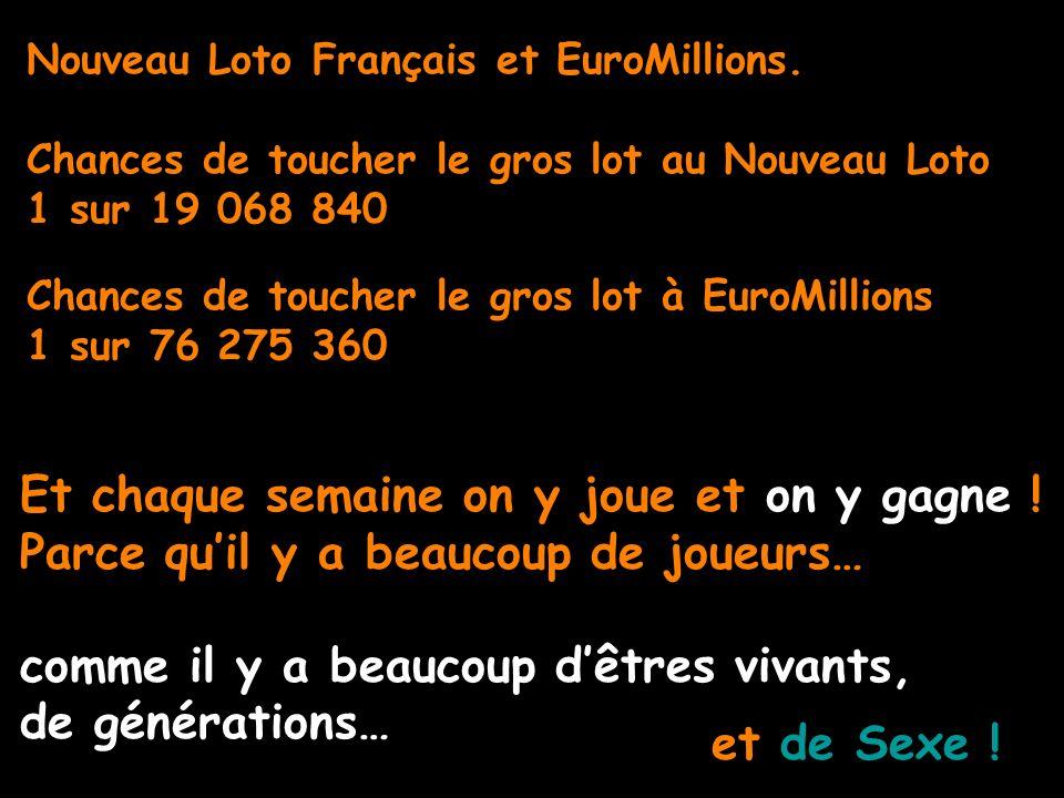 Nouveau Loto Français et EuroMillions. Chances de toucher le gros lot au Nouveau Loto 1 sur 19 068 840 Chances de toucher le gros lot à EuroMillions 1