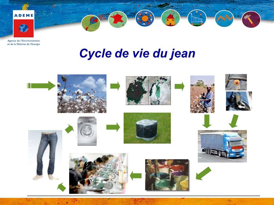 Cycle de vie du jean