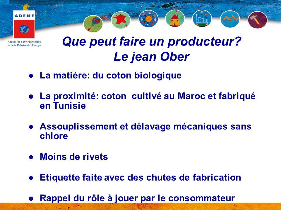 Que peut faire un producteur? Le jean Ober La matière: du coton biologique La proximité: coton cultivé au Maroc et fabriqué en Tunisie Assouplissement