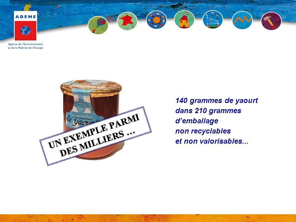 140 grammes de yaourt dans 210 grammes demballage non recyclables et non valorisables...