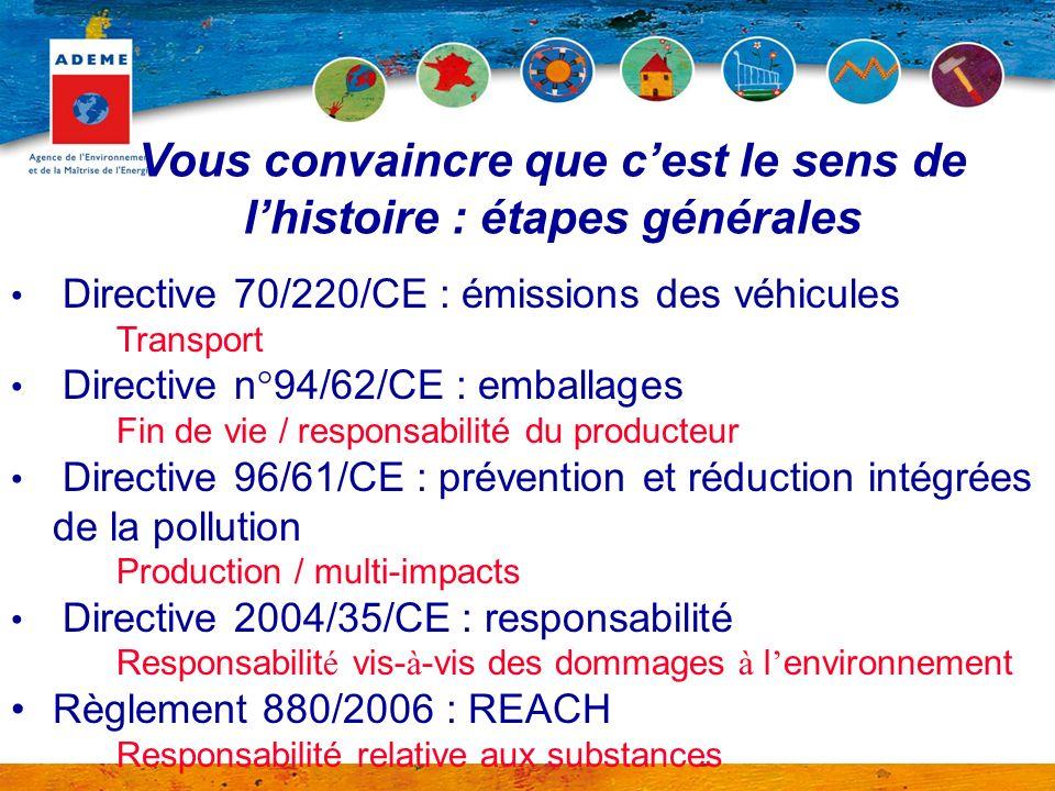 Vous convaincre que cest le sens de lhistoire : étapes générales Directive 70/220/CE : émissions des véhicules Transport Directive n°94/62/CE : emball
