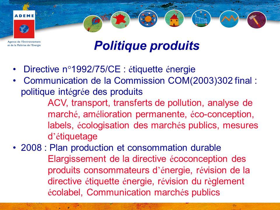 Politique produits Directive n°1992/75/CE : é tiquette é nergie Communication de la Commission COM(2003)302 final : politique int é gr é e des produit