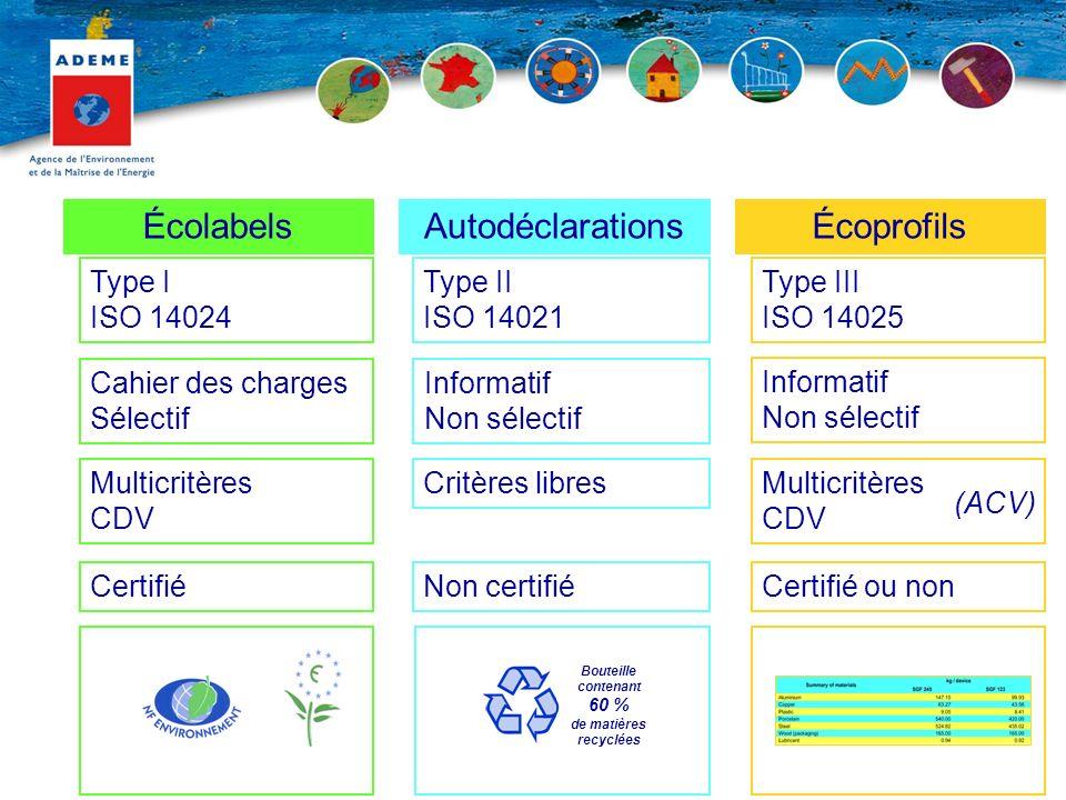 ISO 14024 Écolabels Cahier des charges Sélectif Informatif Non sélectif Informatif Non sélectif Multicritères CDV Certifié Type II ISO 14021 Type III
