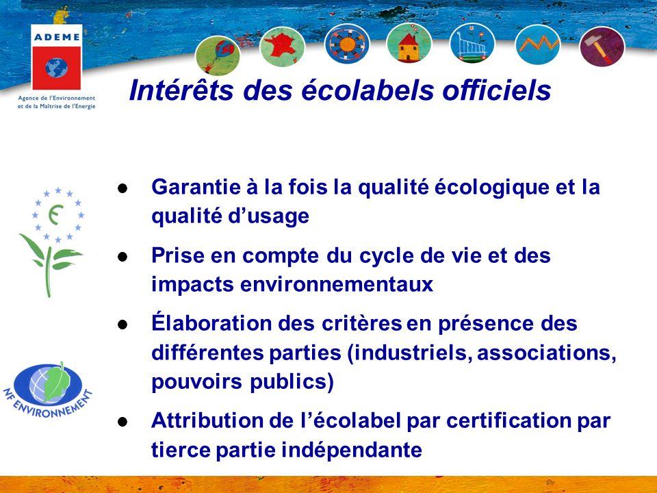 Intérêts des écolabels officiels Garantie à la fois la qualité écologique et la qualité dusage Prise en compte du cycle de vie et des impacts environn