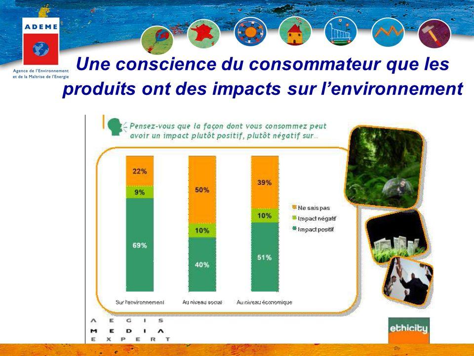 Une conscience du consommateur que les produits ont des impacts sur lenvironnement