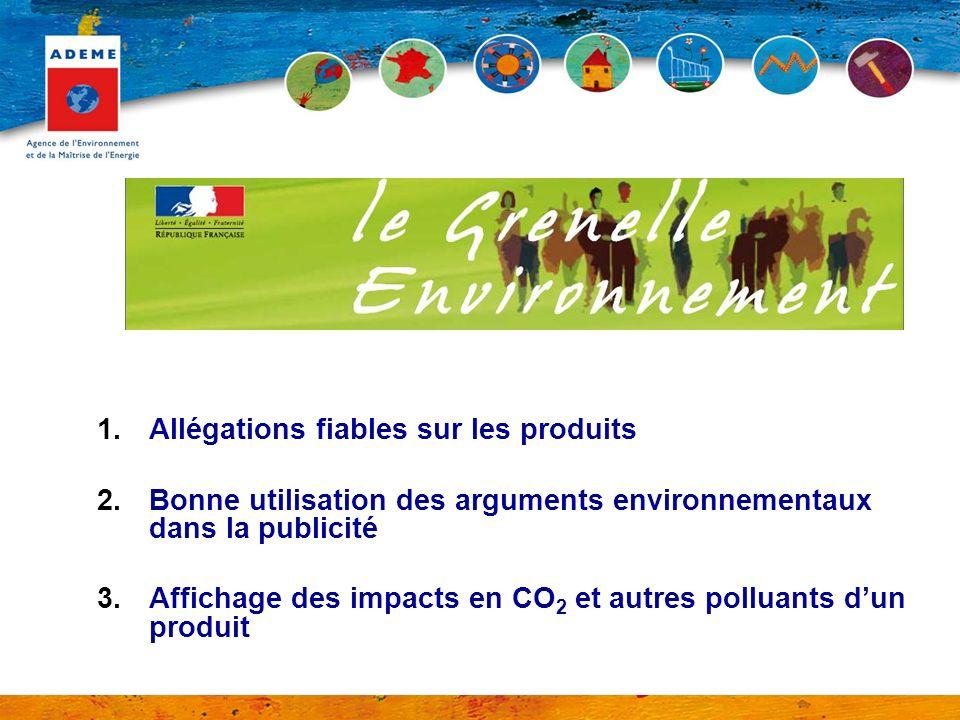 1.Allégations fiables sur les produits 2.Bonne utilisation des arguments environnementaux dans la publicité 3.Affichage des impacts en CO 2 et autres