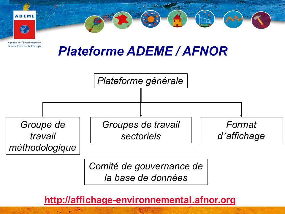 Plateforme ADEME / AFNOR Plateforme générale Groupe de travail méthodologique Groupes de travail sectoriels Format d affichage Comité de gouvernance d