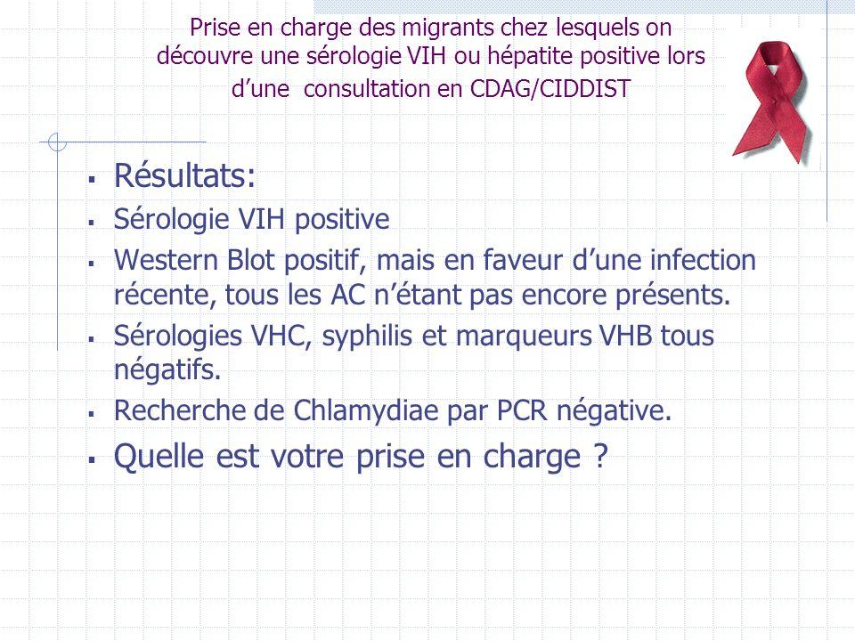 Prise en charge des migrants chez lesquels on découvre une sérologie VIH ou hépatite positive lors dune consultation en CDAG/CIDDIST Rôle médecin Ciddist/CDAG Levée anonymat.