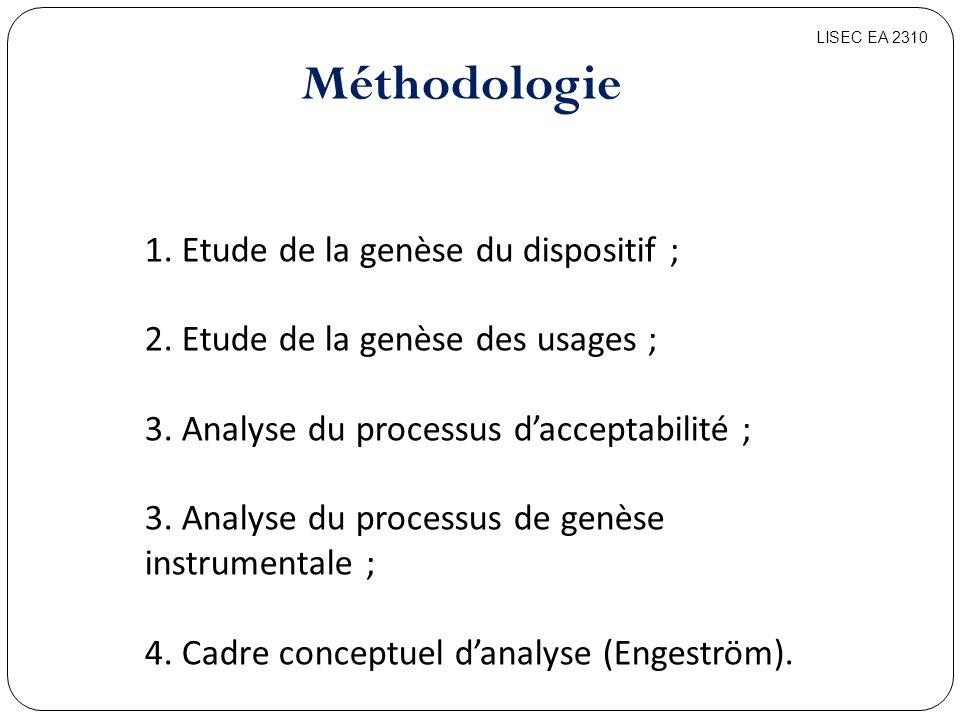 LISEC EA 2310 Méthodologie 1. Etude de la genèse du dispositif ; 2. Etude de la genèse des usages ; 3. Analyse du processus dacceptabilité ; 3. Analys
