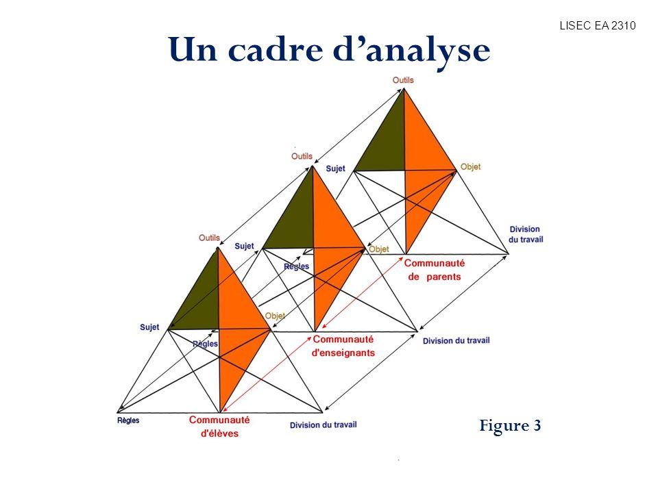 Un cadre danalyse Figure 4