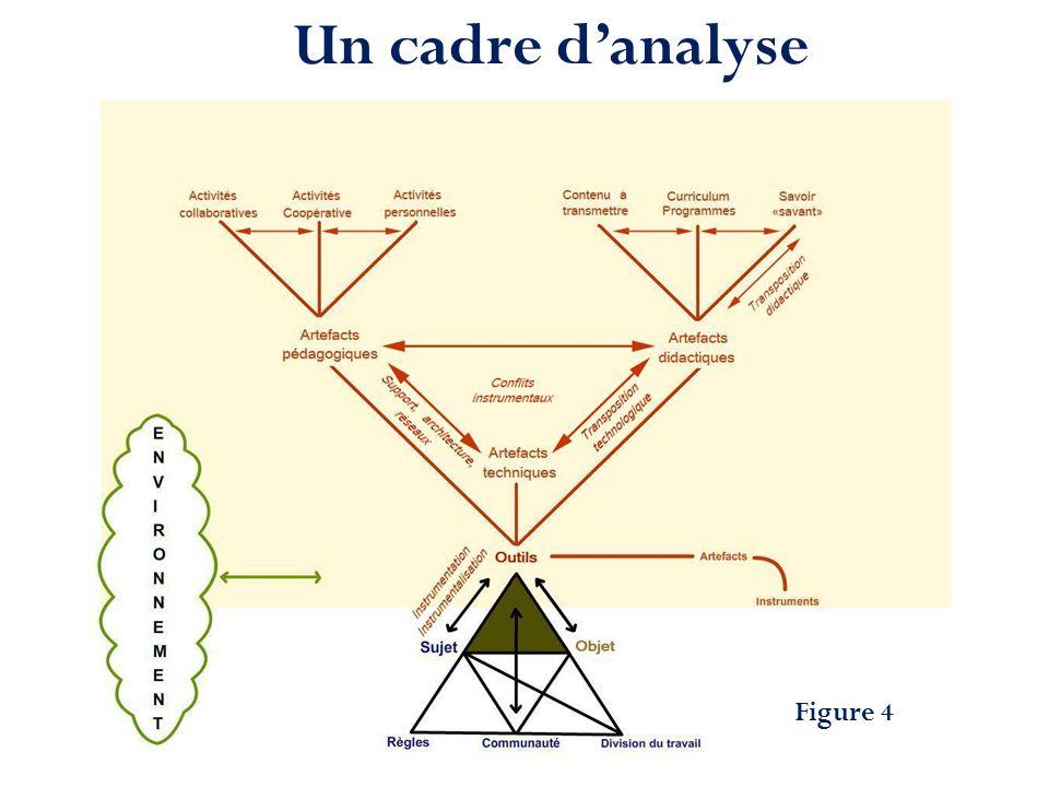 Akrich, M., Callon, M., Latour, B.(2006). Sociologie de la traduction.