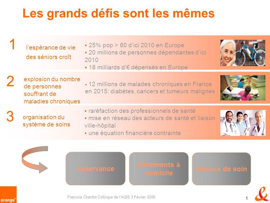 Orange & la qualité de linternet Santé 2nd Colloque de lAssociation Qualité Internet Santé du 3 Février 2009 Company confidential François Chardot (Or