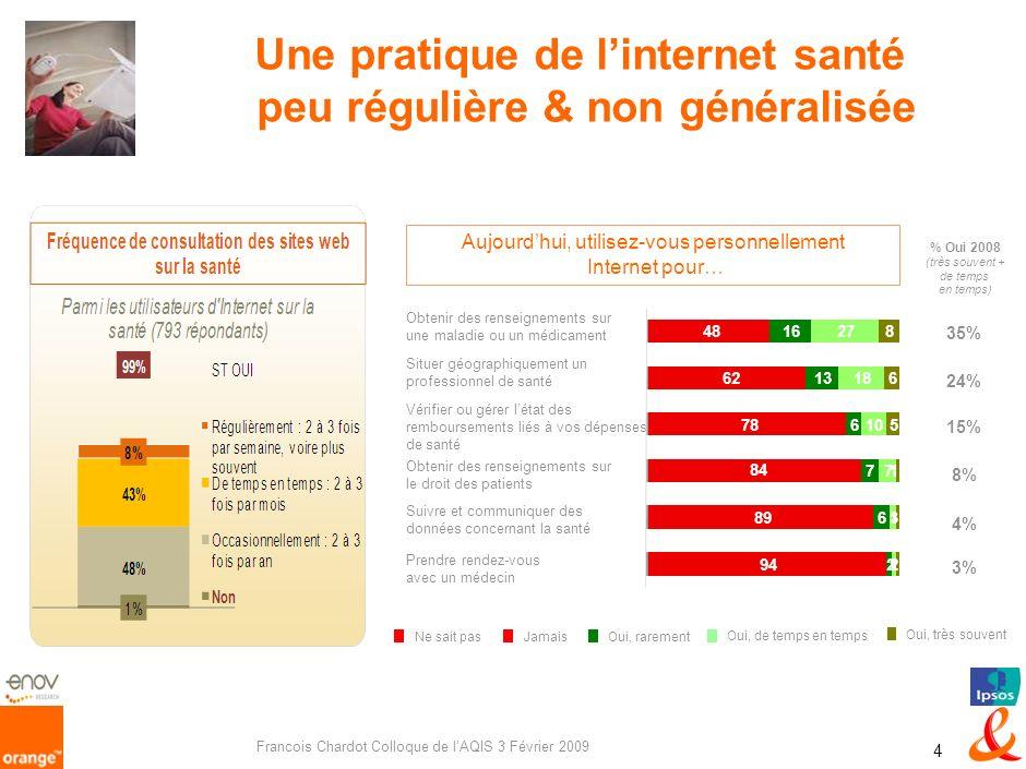 Francois Chardot Colloque de lAQIS 3 Février 2009 3 Orange.fr et le bien être 1.534 Kvu/ 5° site féminin français Cible: femmes 25/49 ans Bien-être, n