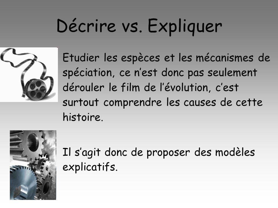 Exemple : Pasteur et la réfutation de la génération spontanée Le phénomène à expliquer : e.g.
