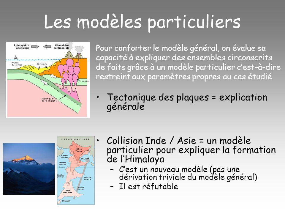 Les modèles particuliers Tectonique des plaques = explication générale Collision Inde / Asie = un modèle particulier pour expliquer la formation de lHimalaya –Cest un nouveau modèle (pas une dérivation triviale du modèle général) –Il est réfutable Pour conforter le modèle général, on évalue sa capacité à expliquer des ensembles circonscrits de faits grâce à un modèle particulier cest-à-dire restreint aux paramètres propres au cas étudié