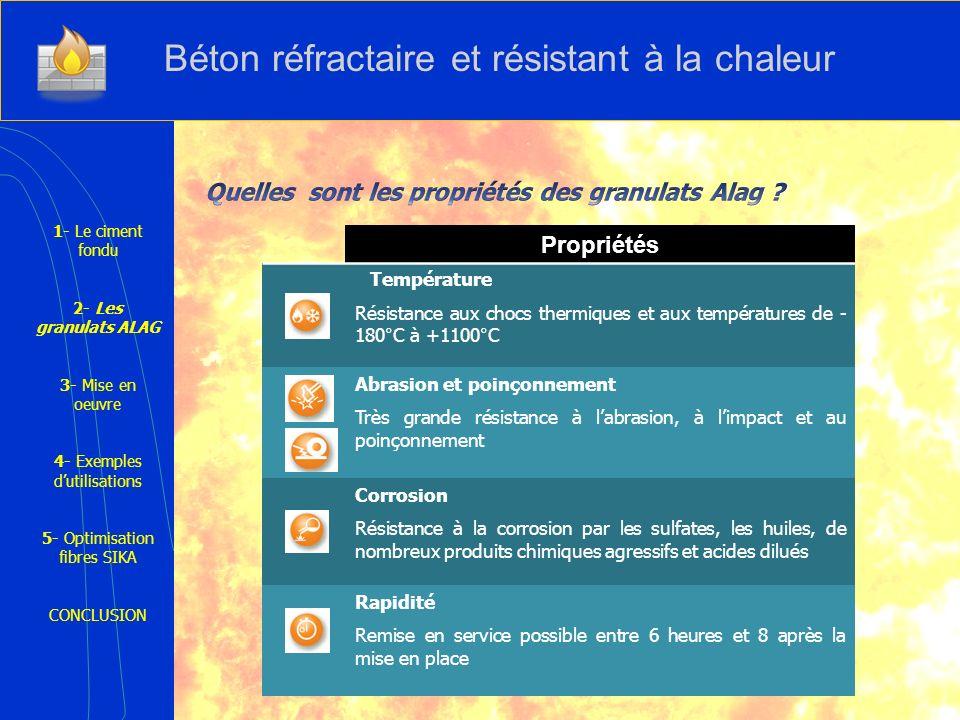 1- Le ciment fondu 2- Les granulats ALAG 3- Mise en oeuvre 4- Exemples dutilisations 5- Optimisation fibres SIKA CONCLUSION Propriétés Température Rés