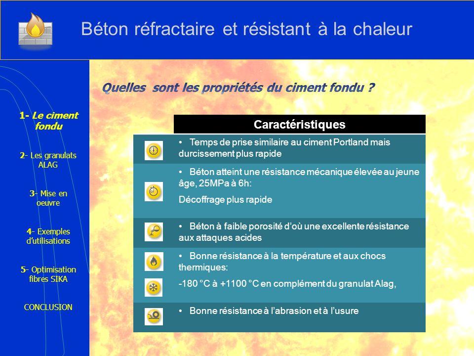 1- Le ciment fondu 2- Les granulats ALAG 3- Mise en oeuvre 4- Exemples dutilisations 5- Optimisation fibres SIKA CONCLUSION Caractéristiques Temps de