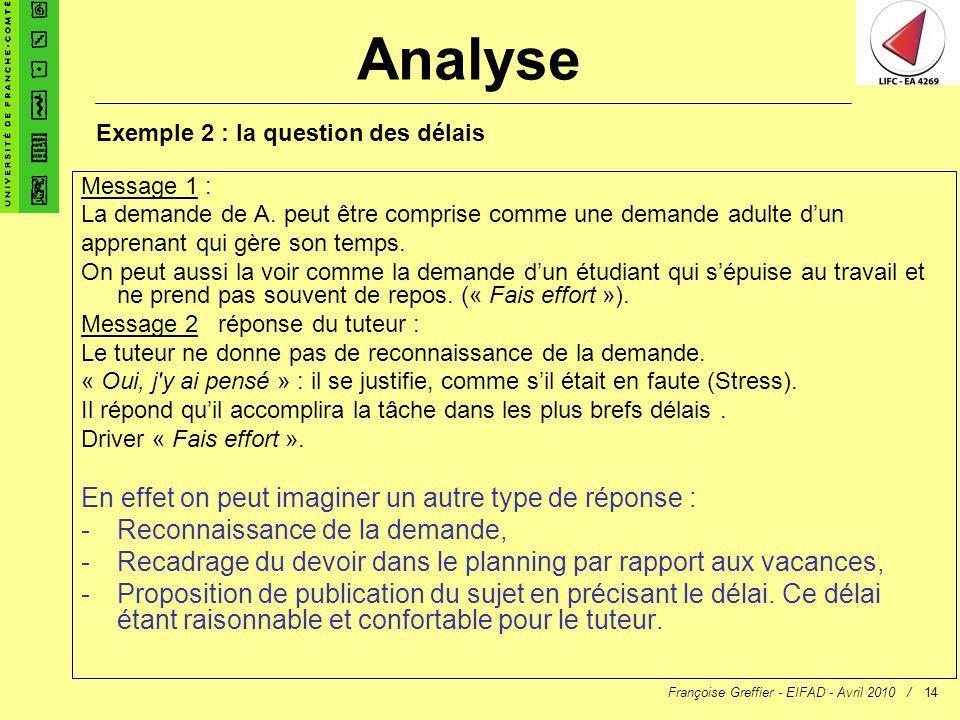 Françoise Greffier - EIFAD - Avril 2010 /14 Message 1 : La demande de A. peut être comprise comme une demande adulte dun apprenant qui gère son temps.