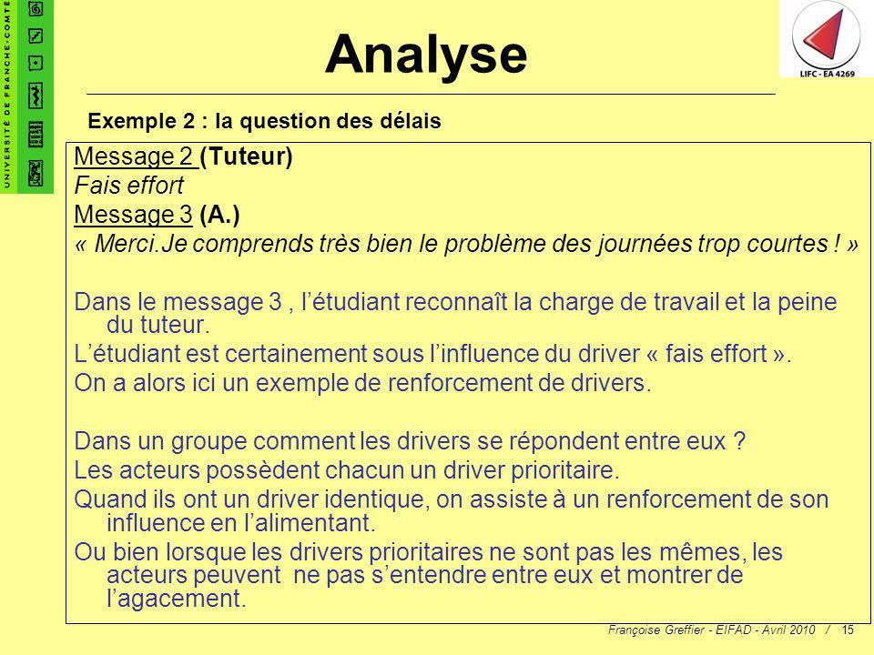 Françoise Greffier - EIFAD - Avril 2010 /15 Message 2 (Tuteur) Fais effort Message 3 (A.) « Merci.Je comprends très bien le problème des journées trop
