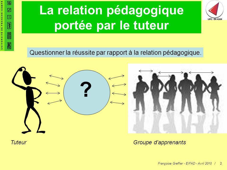 Françoise Greffier - EIFAD - Avril 2010 /2 La relation pédagogique portée par le tuteur Questionner la réussite par rapport à la relation pédagogique.